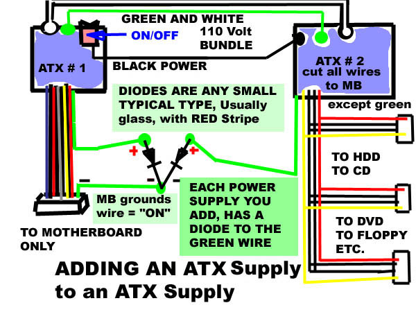 add power in the simplified diagram above you can see where the wires go to if you want to add more power supplies you just chain them along